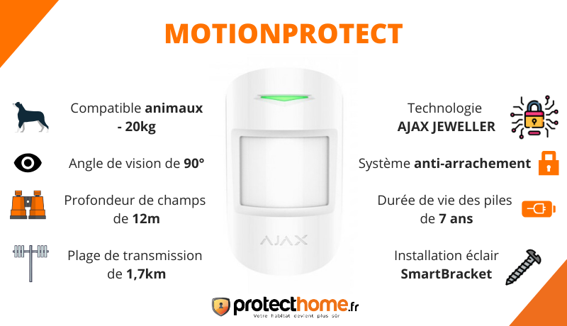 Motion protect AJAX alarme