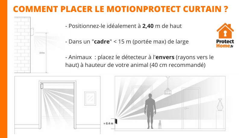 Placement du MotionProtect Curtain