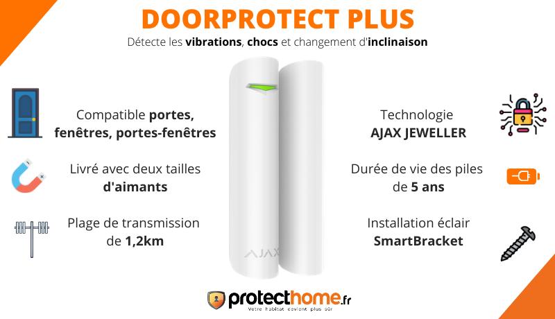 Doorprotect Plus caractéristiques