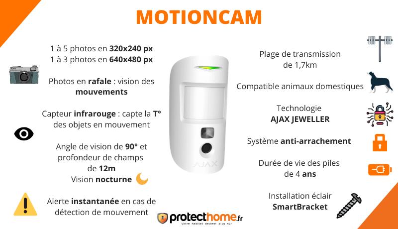 MotionCam Caractéristiques