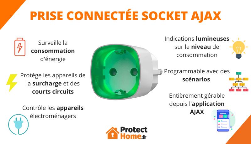 Prise électrique connectée AJAX Socket