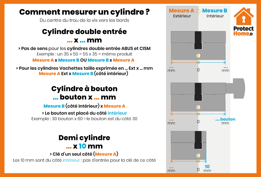Comment mesurer son cylindre ?