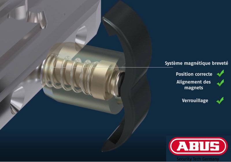 barillet magnétique abus Magnet détail