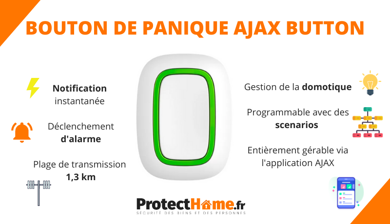 button ajax