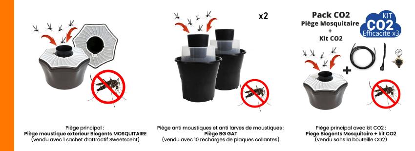 piege moustique Biogents