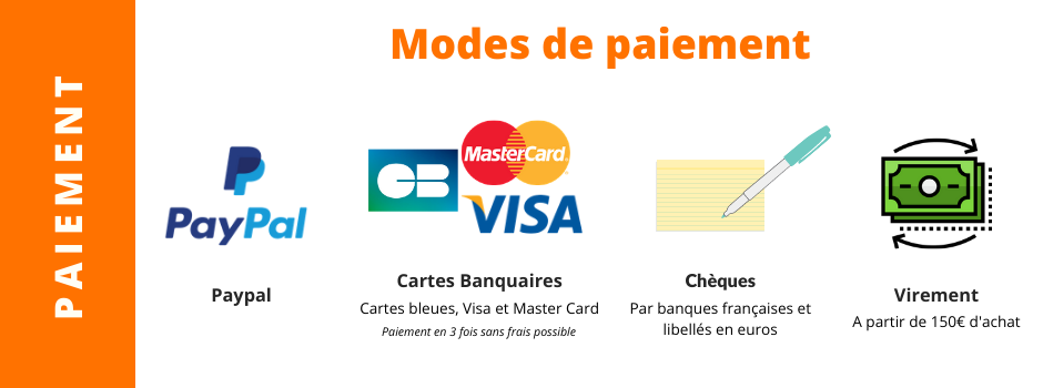 Modes de paiements Protect Home