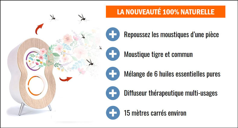 anti moustique naturel aroma care