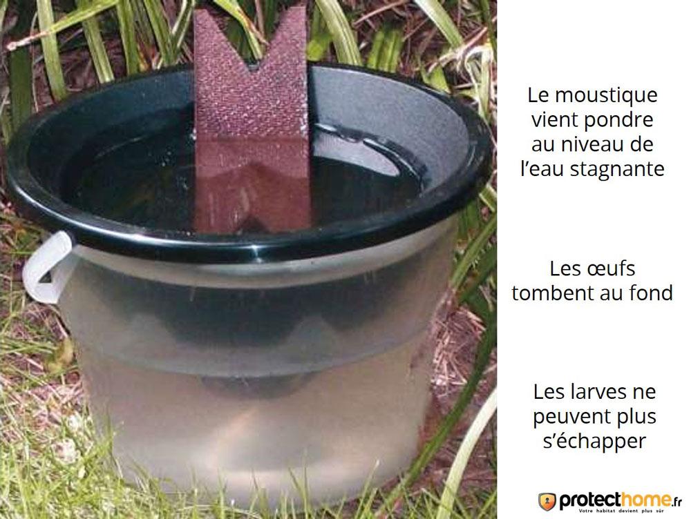 aqualab anti moustique