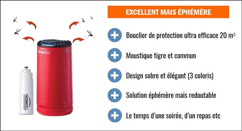 diffuseur anti moustique