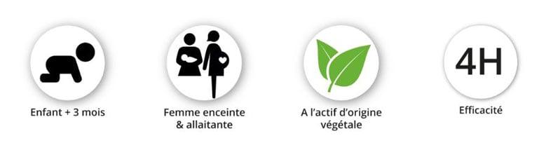 lotion anti moustique