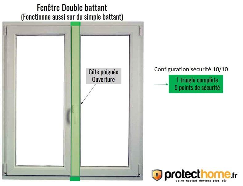 sécurité des fenêtres anti cambriolage Abus